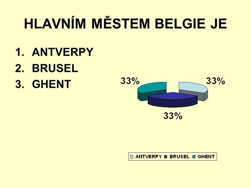 HLAVNÍM MĚSTEM BELGIE JE 1.ANTVERPY 2.BRUSEL 3.GHENT