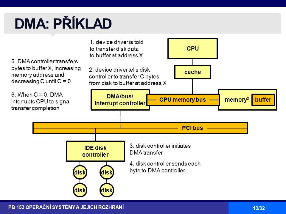 13/32 DMA: PŘÍKLAD PB 153 OPERAČNÍ SYSTÉMY A JEJICH ROZHRANÍ disk IDE disk controller DMA/bus/ interrupt controller memory X buffer cache CPU PCI bus 5.