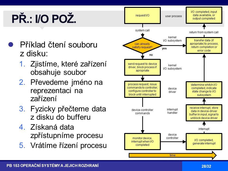 28/32 Příklad čtení souboru z disku: 1.Zjistíme, které zařízení obsahuje soubor 2.Převedeme jméno na reprezentaci na zařízení 3.Fyzicky přečteme data z disku do bufferu 4.Získaná data zpřístupníme procesu 5.Vrátíme řízení procesu PŘ.: I/O POŽ.
