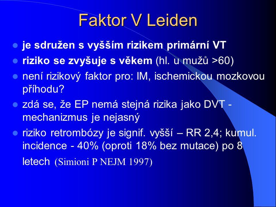 Faktor V Leiden je sdružen s vyšším rizikem primární VT riziko se zvyšuje s věkem (hl. u mužů >60) není rizikový faktor pro: IM, ischemickou mozkovou
