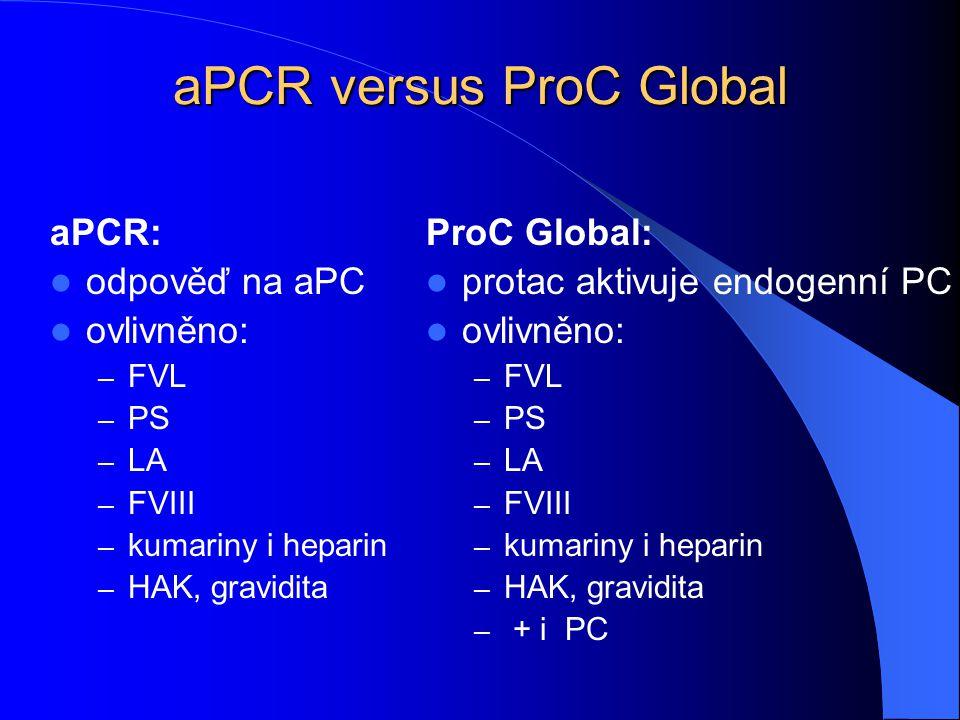 aPCR versus ProC Global aPCR: odpověď na aPC ovlivněno: – FVL – PS – LA – FVIII – kumariny i heparin – HAK, gravidita ProC Global: protac aktivuje end