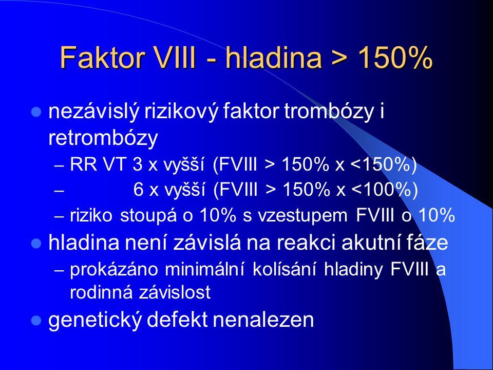 Faktor VIII - hladina > 150% nezávislý rizikový faktor trombózy i retrombózy – RR VT 3 x vyšší (FVIII > 150% x <150%) – 6 x vyšší (FVIII > 150% x <100