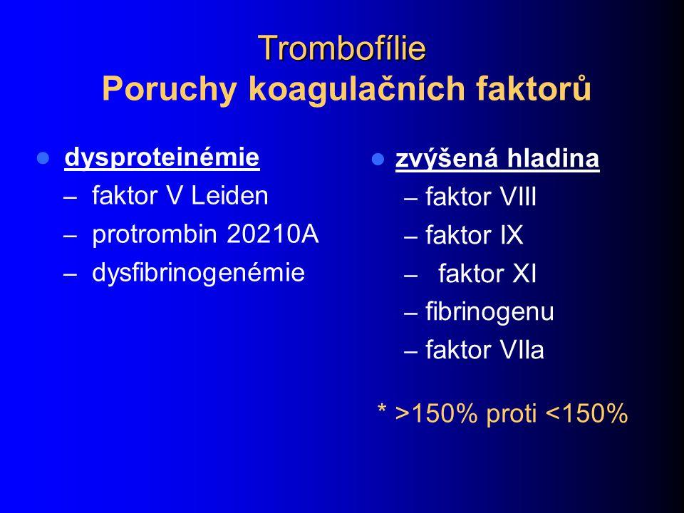 Trombofílie Trombofílie Poruchy koagulačních faktorů dysproteinémie – faktor V Leiden – protrombin 20210A – dysfibrinogenémie zvýšená hladina – faktor