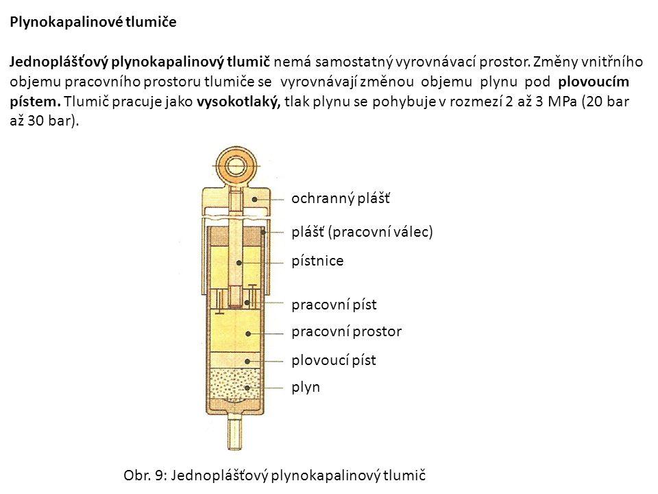 Plynokapalinové tlumiče Jednoplášťový plynokapalinový tlumič nemá samostatný vyrovnávací prostor. Změny vnitřního objemu pracovního prostoru tlumiče s