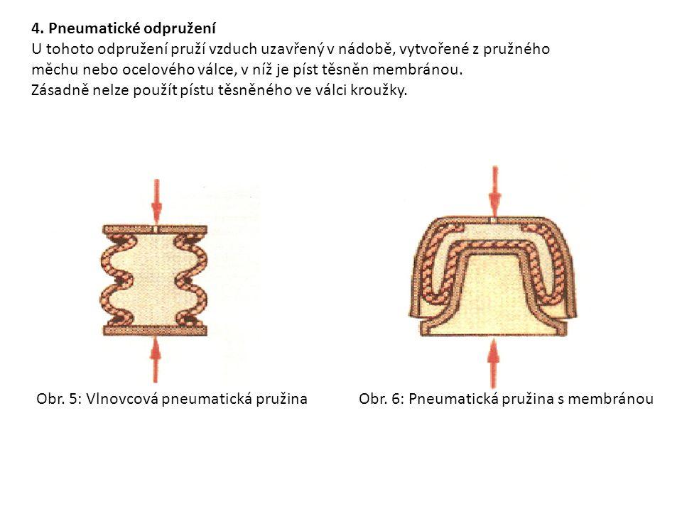 4. Pneumatické odpružení U tohoto odpružení pruží vzduch uzavřený v nádobě, vytvořené z pružného měchu nebo ocelového válce, v níž je píst těsněn memb