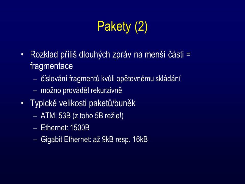 Pakety (2) Rozklad příliš dlouhých zpráv na menší části = fragmentace –číslování fragmentů kvůli opětovnému skládání –možno provádět rekurzivně Typické velikosti paketů/buněk –ATM: 53B (z toho 5B režie!) –Ethernet: 1500B –Gigabit Ethernet: až 9kB resp.