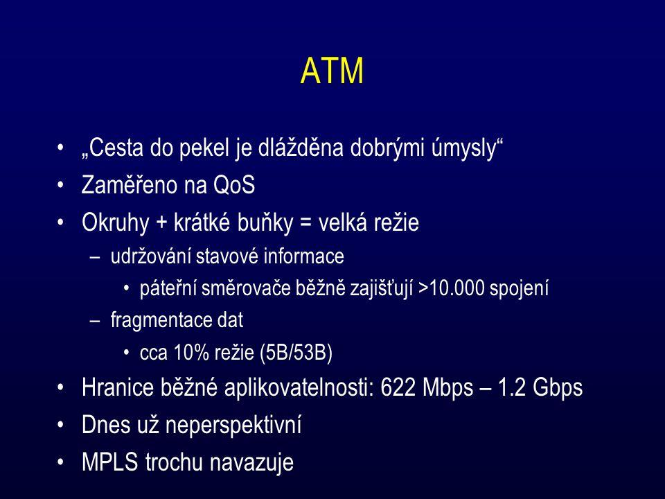 """ATM """"Cesta do pekel je dlážděna dobrými úmysly Zaměřeno na QoS Okruhy + krátké buňky = velká režie –udržování stavové informace páteřní směrovače běžně zajišťují >10.000 spojení –fragmentace dat cca 10% režie (5B/53B) Hranice běžné aplikovatelnosti: 622 Mbps – 1.2 Gbps Dnes už neperspektivní MPLS trochu navazuje"""