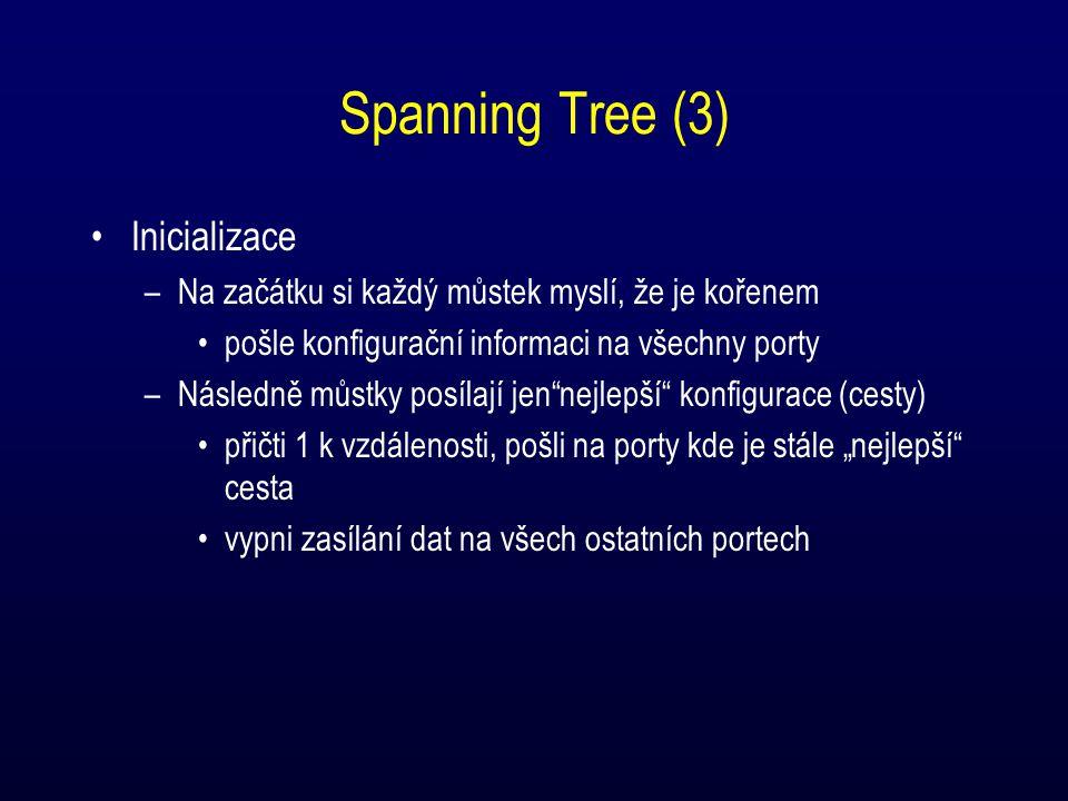 """Spanning Tree (3) Inicializace –Na začátku si každý můstek myslí, že je kořenem pošle konfigurační informaci na všechny porty –Následně můstky posílají jen nejlepší konfigurace (cesty) přičti 1 k vzdálenosti, pošli na porty kde je stále """"nejlepší cesta vypni zasílání dat na všech ostatních portech"""