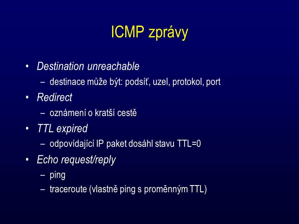 ICMP zprávy Destination unreachable –destinace může být: podsíť, uzel, protokol, port Redirect –oznámení o kratší cestě TTL expired –odpovídající IP paket dosáhl stavu TTL=0 Echo request/reply –ping –traceroute (vlastně ping s proměnným TTL)