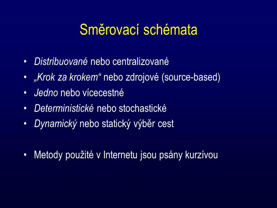 """Směrovací schémata Distribuované nebo centralizované """"Krok za krokem nebo zdrojové (source-based) Jedno nebo vícecestné Deterministické nebo stochastické Dynamický nebo statický výběr cest Metody použité v Internetu jsou psány kurzívou"""