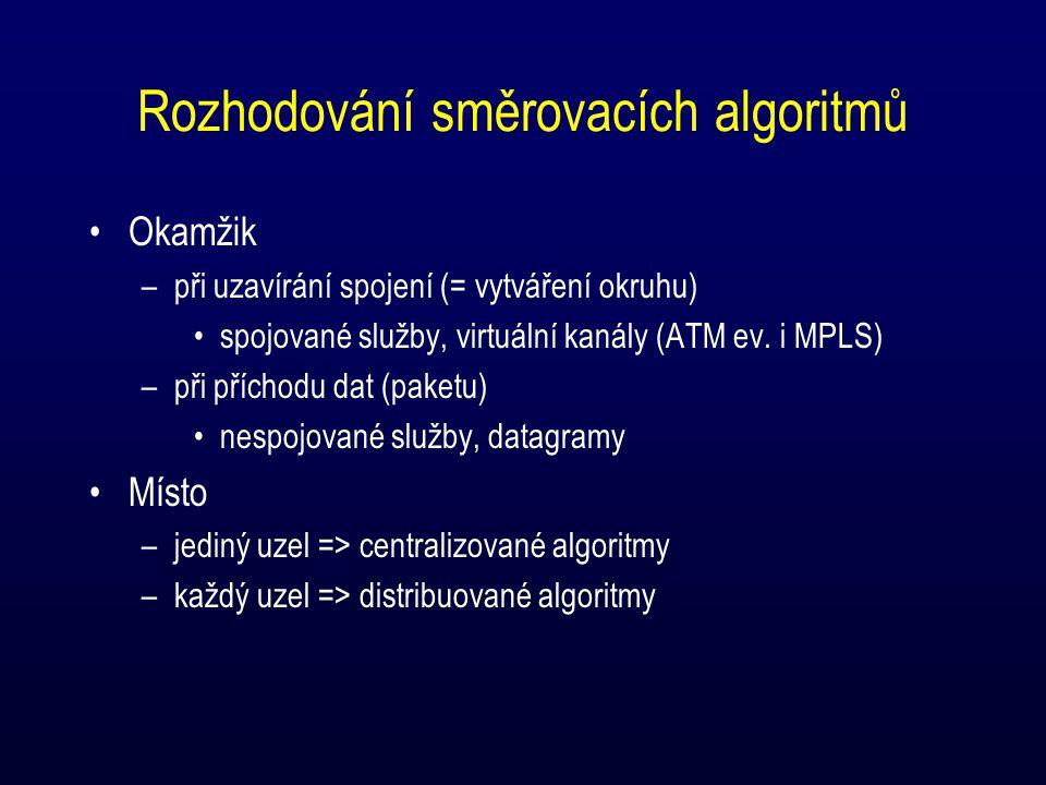 Rozhodování směrovacích algoritmů Okamžik –při uzavírání spojení (= vytváření okruhu) spojované služby, virtuální kanály (ATM ev.