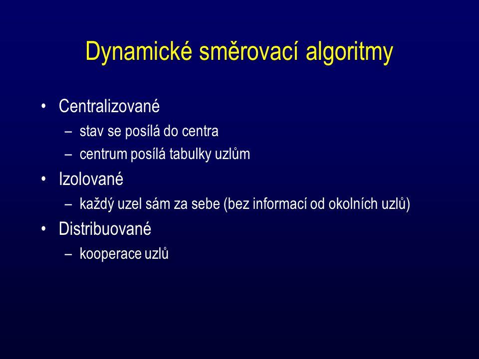 Dynamické směrovací algoritmy Centralizované –stav se posílá do centra –centrum posílá tabulky uzlům Izolované –každý uzel sám za sebe (bez informací od okolních uzlů) Distribuované –kooperace uzlů
