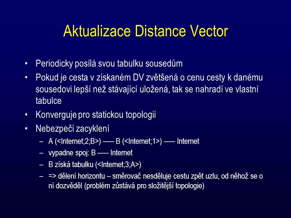 Aktualizace Distance Vector Periodicky posílá svou tabulku sousedům Pokud je cesta v získaném DV zvětšená o cenu cesty k danému sousedovi lepší než st