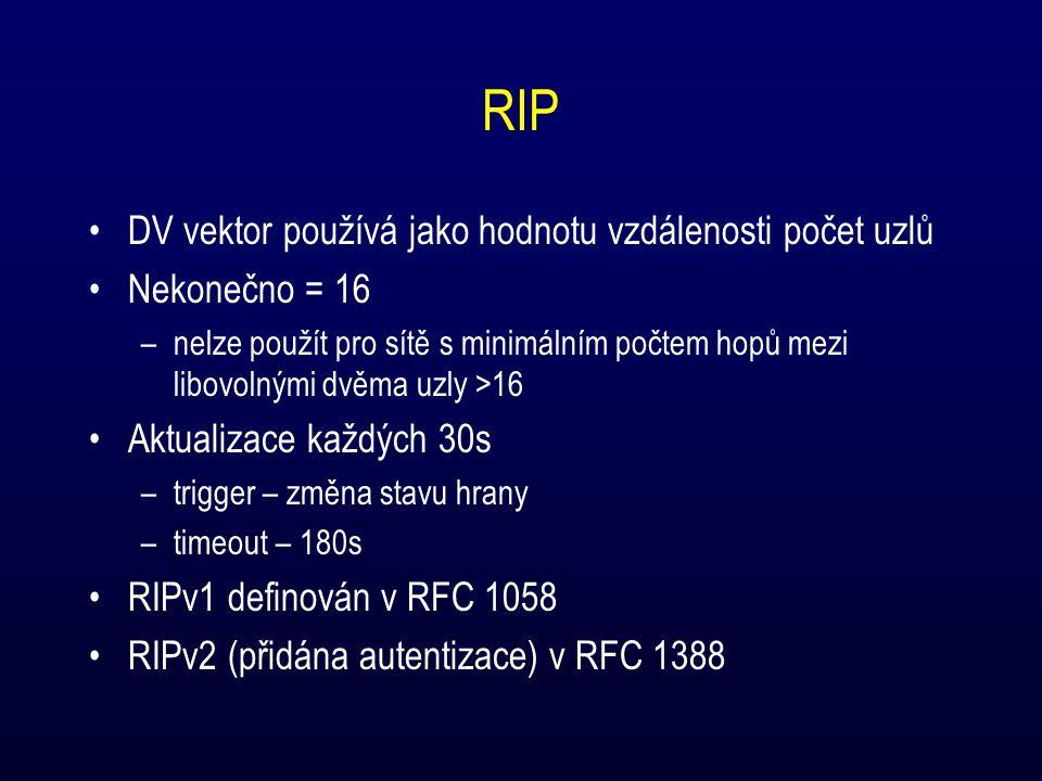 RIP DV vektor používá jako hodnotu vzdálenosti počet uzlů Nekonečno = 16 –nelze použít pro sítě s minimálním počtem hopů mezi libovolnými dvěma uzly >16 Aktualizace každých 30s –trigger – změna stavu hrany –timeout – 180s RIPv1 definován v RFC 1058 RIPv2 (přidána autentizace) v RFC 1388
