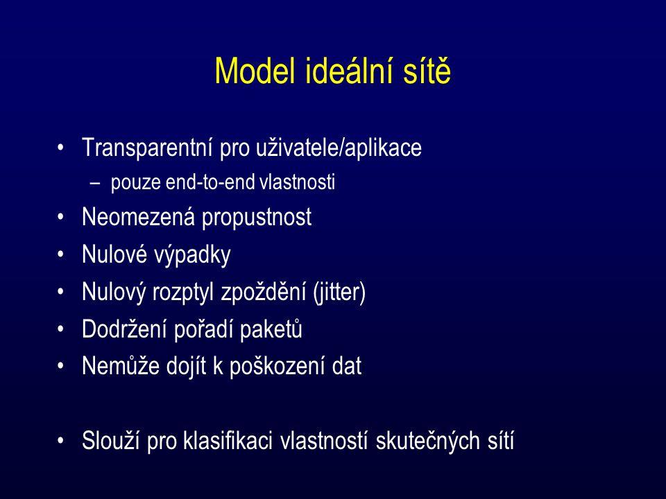 Model ideální sítě Transparentní pro uživatele/aplikace –pouze end-to-end vlastnosti Neomezená propustnost Nulové výpadky Nulový rozptyl zpoždění (jit