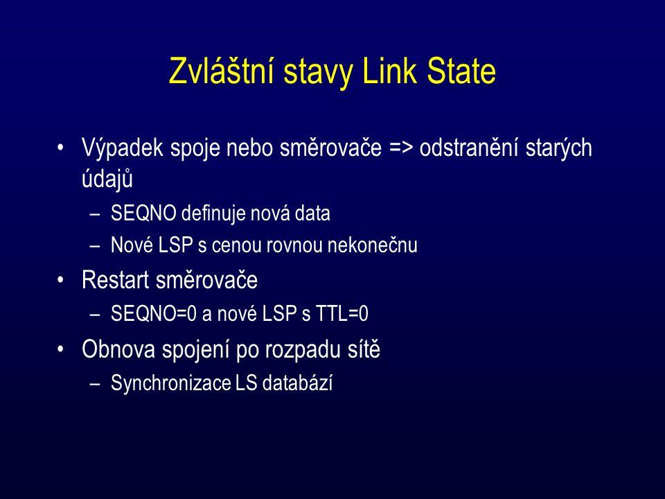 Zvláštní stavy Link State Výpadek spoje nebo směrovače => odstranění starých údajů –SEQNO definuje nová data –Nové LSP s cenou rovnou nekonečnu Restart směrovače –SEQNO=0 a nové LSP s TTL=0 Obnova spojení po rozpadu sítě –Synchronizace LS databází