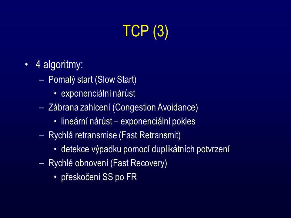 TCP (3) 4 algoritmy: –Pomalý start (Slow Start) exponenciální nárůst –Zábrana zahlcení (Congestion Avoidance) lineární nárůst – exponenciální pokles –Rychlá retransmise (Fast Retransmit) detekce výpadku pomocí duplikátních potvrzení –Rychlé obnovení (Fast Recovery) přeskočení SS po FR