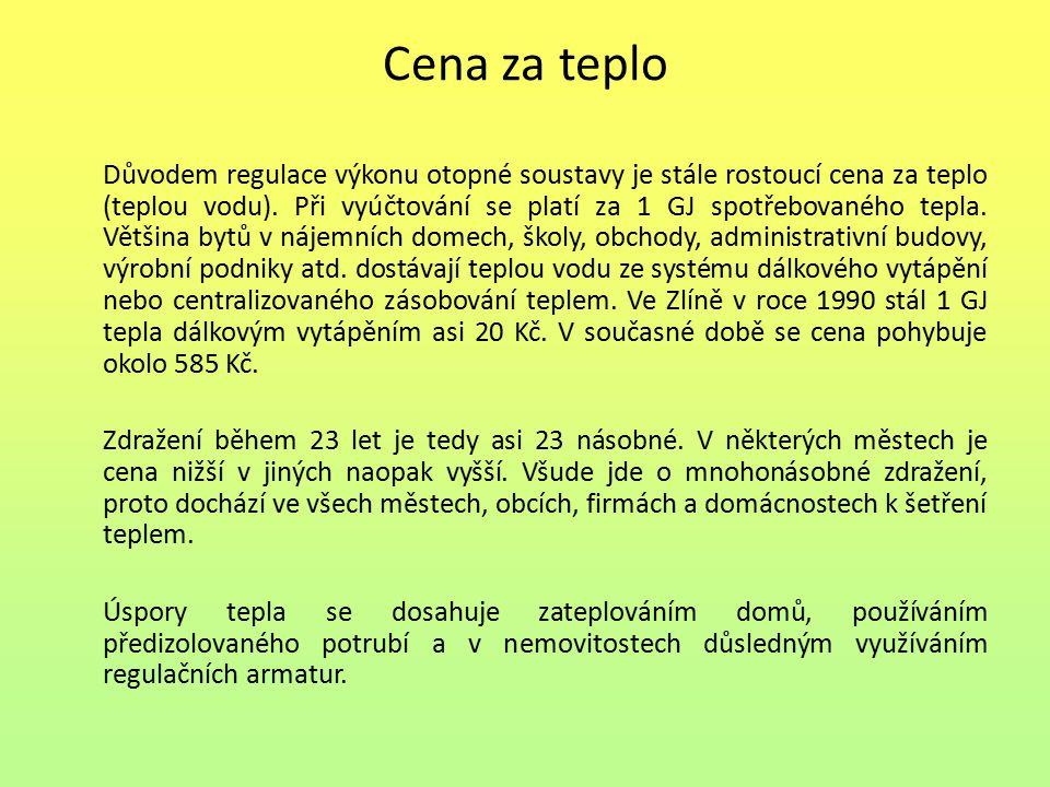 Srovnání cen tepla v některých městech ČR