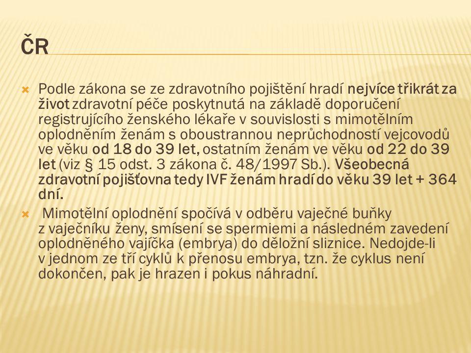 ČR  Podle zákona se ze zdravotního pojištění hradí nejvíce třikrát za život zdravotní péče poskytnutá na základě doporučení registrujícího ženského l