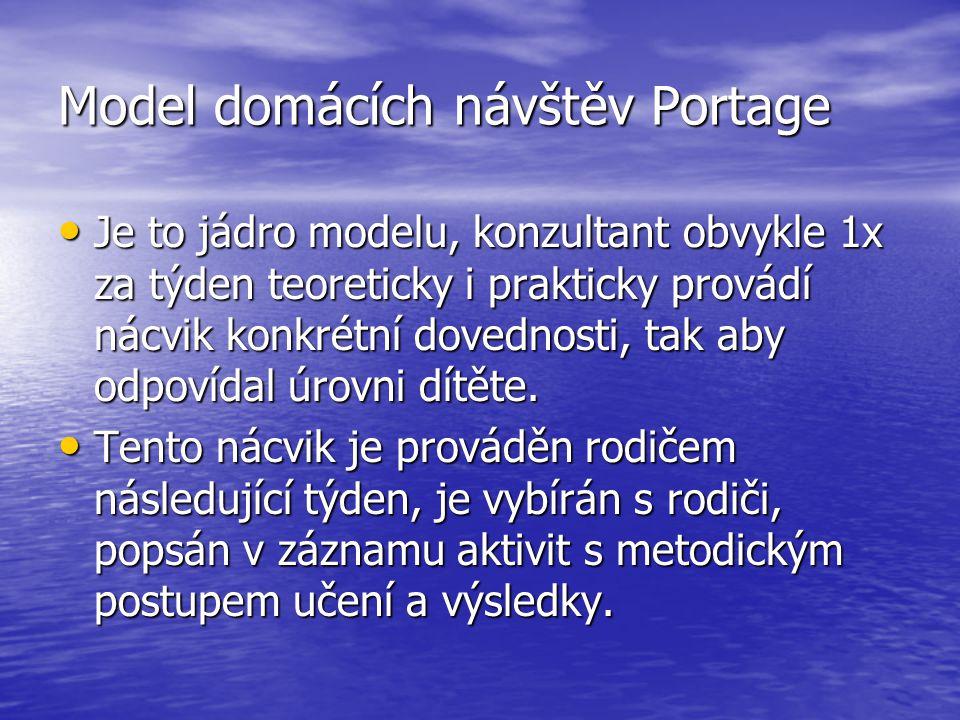 Model domácích návštěv Portage Je to jádro modelu, konzultant obvykle 1x za týden teoreticky i prakticky provádí nácvik konkrétní dovednosti, tak aby
