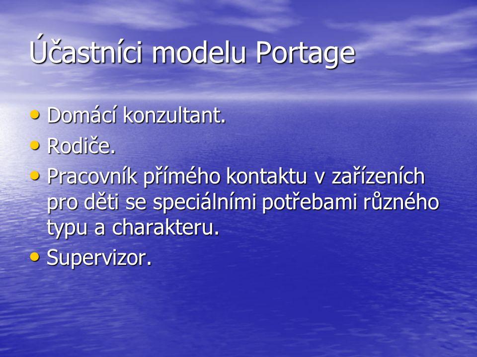 Účastníci modelu Portage Domácí konzultant. Domácí konzultant. Rodiče. Rodiče. Pracovník přímého kontaktu v zařízeních pro děti se speciálními potřeba