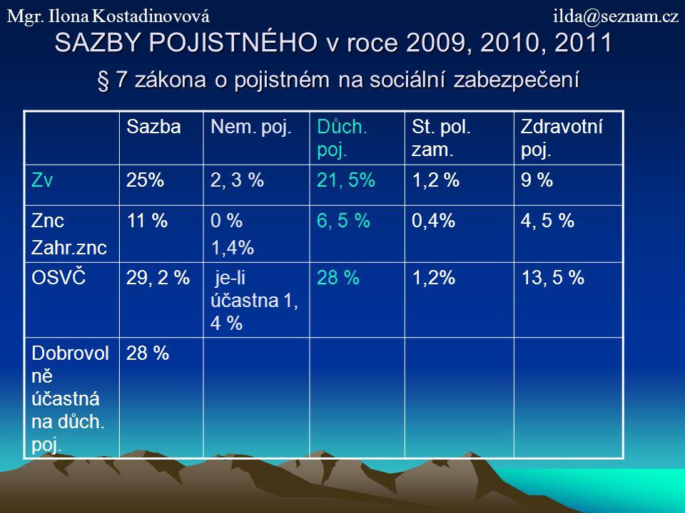 SAZBY POJISTNÉHO v roce 2009, 2010, 2011 § 7 zákona o pojistném na sociální zabezpečení SazbaNem. poj.Důch. poj. St. pol. zam. Zdravotní poj. Zv25%2,