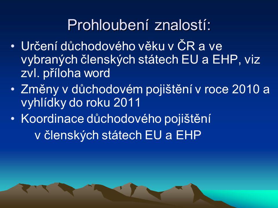 Prohloubení znalostí: Určení důchodového věku v ČR a ve vybraných členských státech EU a EHP, viz zvl. příloha word Změny v důchodovém pojištění v roc
