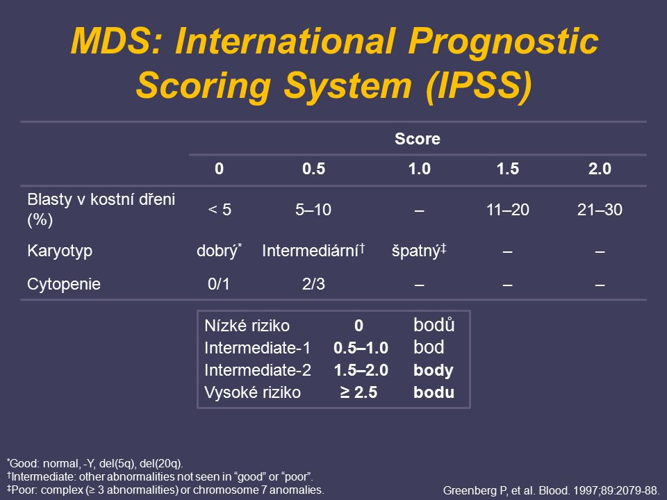 MDS: International Prognostic Scoring System (IPSS) Score 00.51.01.52.0 Blasty v kostní dřeni (%) < 55–10–11–2021–30 Karyotypdobrý * Intermediární † š
