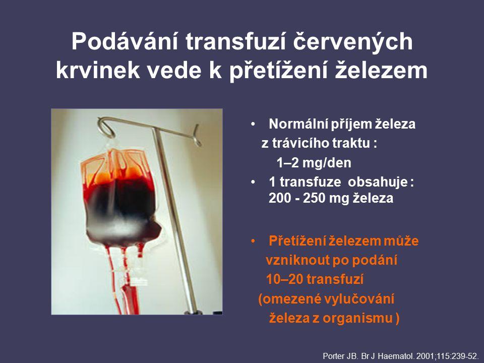 Podávání transfuzí červených krvinek vede k přetížení železem Normální příjem železa z trávicího traktu : 1–2 mg/den 1 transfuze obsahuje : 200 - 250