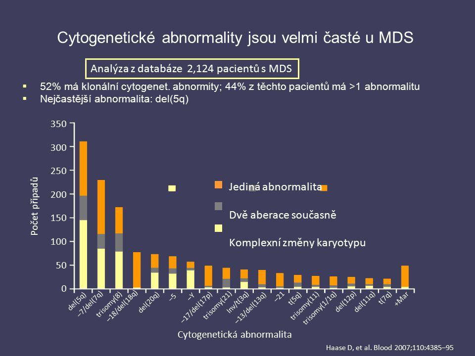 Cytogenetické abnormality jsou velmi časté u MDS  52% má klonální cytogenet. abnormity; 44% z těchto pacientů má >1 abnormalitu  Nejčastější abnorma