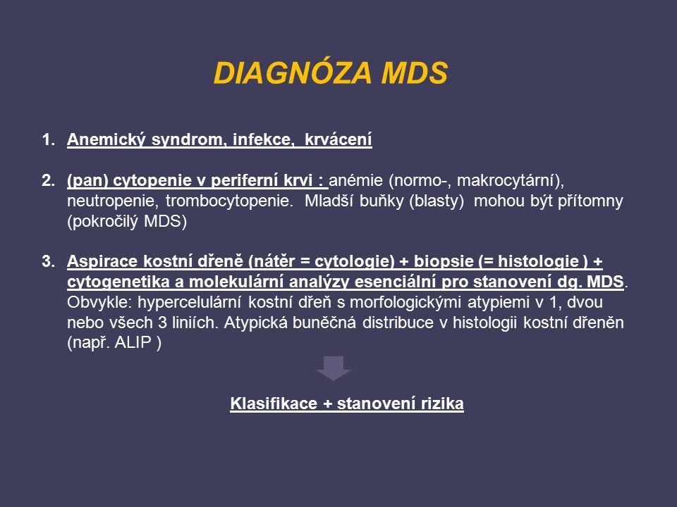 DIAGNÓZA MDS 1.Anemický syndrom, infekce, krvácení 2.(pan) cytopenie v periferní krvi : anémie (normo-, makrocytární), neutropenie, trombocytopenie. M