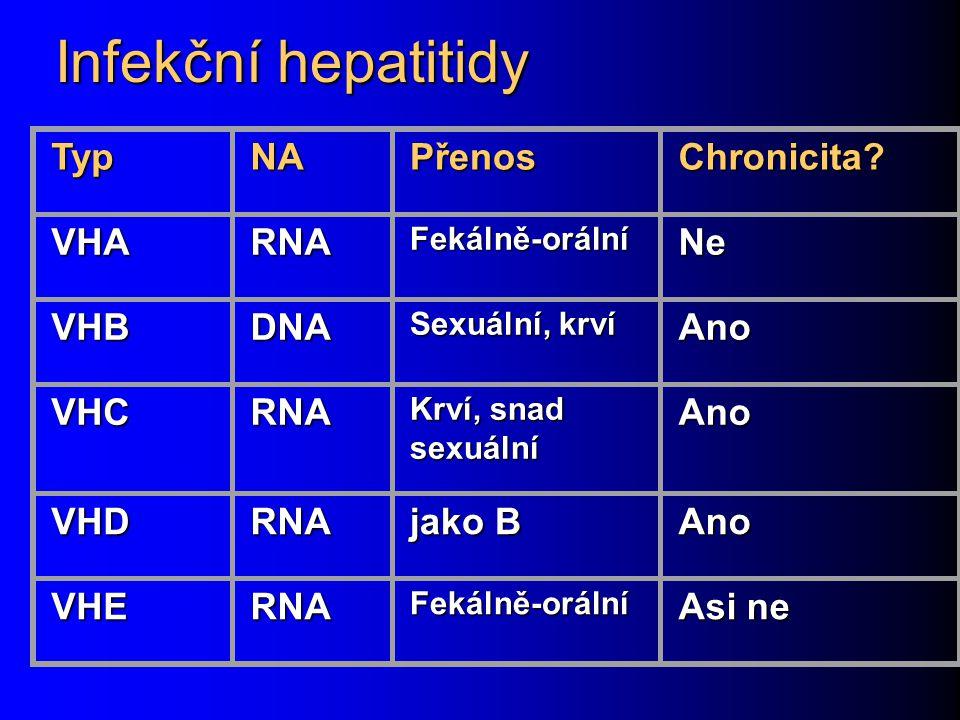 Infekční hepatitidy TypNA Přenos Chronicita.