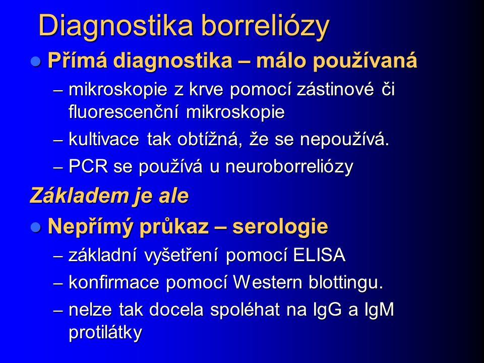 Diagnostika borreliózy Přímá diagnostika – málo používaná Přímá diagnostika – málo používaná – mikroskopie z krve pomocí zástinové či fluorescenční mikroskopie – kultivace tak obtížná, že se nepoužívá.
