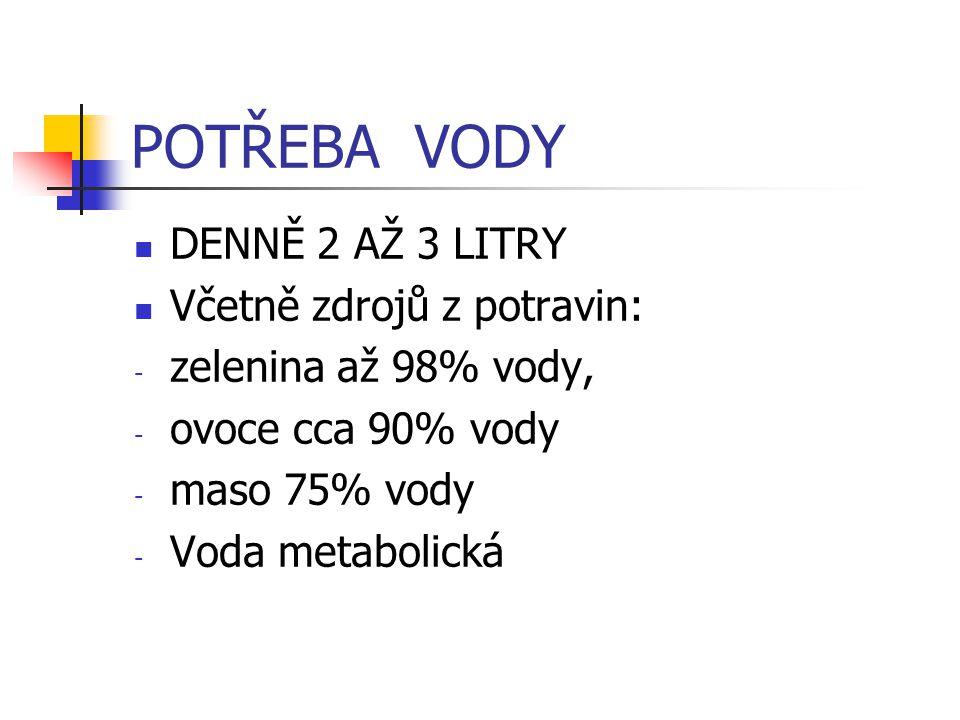 POTŘEBA VODY DENNĚ 2 AŽ 3 LITRY Včetně zdrojů z potravin: - zelenina až 98% vody, - ovoce cca 90% vody - maso 75% vody - Voda metabolická
