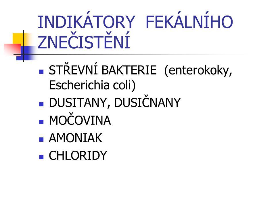 INDIKÁTORY FEKÁLNÍHO ZNEČISTĚNÍ STŘEVNÍ BAKTERIE (enterokoky, Escherichia coli) DUSITANY, DUSIČNANY MOČOVINA AMONIAK CHLORIDY