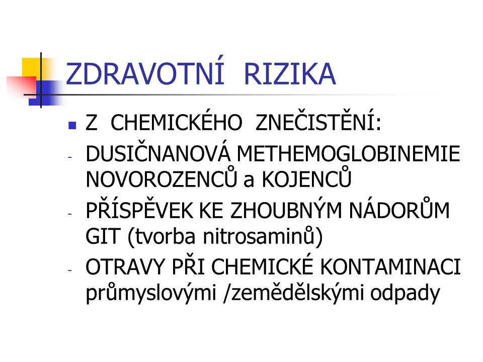ZDRAVOTNÍ RIZIKA Z CHEMICKÉHO ZNEČISTĚNÍ: - DUSIČNANOVÁ METHEMOGLOBINEMIE NOVOROZENCŮ a KOJENCŮ - PŘÍSPĚVEK KE ZHOUBNÝM NÁDORŮM GIT (tvorba nitrosaminů) - OTRAVY PŘI CHEMICKÉ KONTAMINACI průmyslovými /zemědělskými odpady
