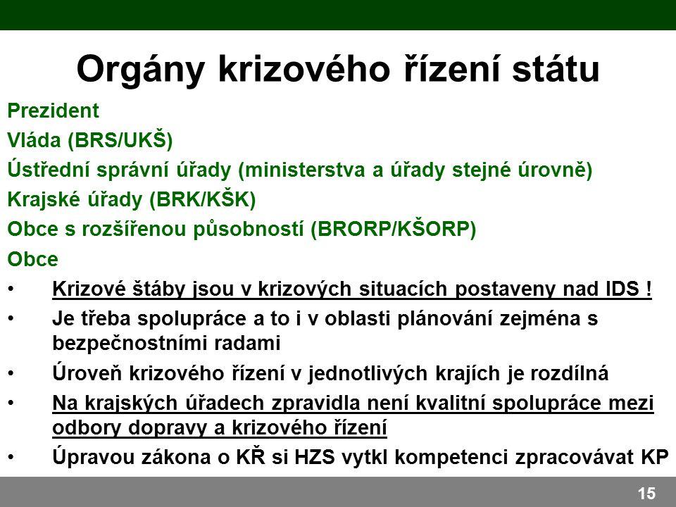 Orgány krizového řízení státu Prezident Vláda (BRS/UKŠ) Ústřední správní úřady (ministerstva a úřady stejné úrovně) Krajské úřady (BRK/KŠK) Obce s roz