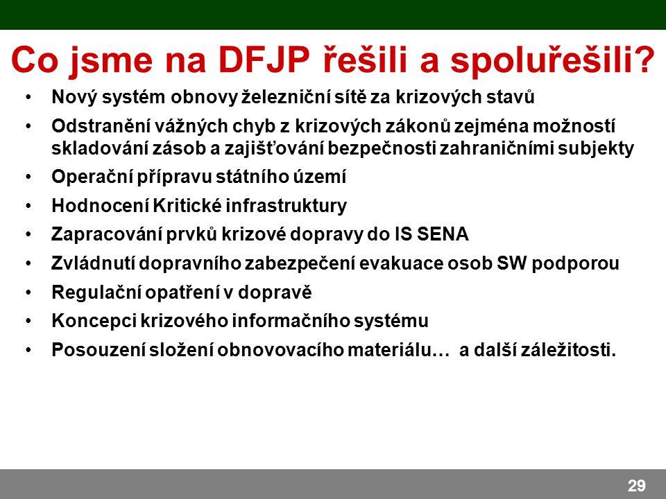 Co jsme na DFJP řešili a spoluřešili? 29 Nový systém obnovy železniční sítě za krizových stavů Odstranění vážných chyb z krizových zákonů zejména možn