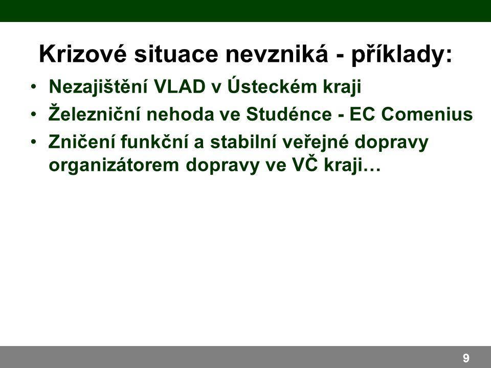 Krizové situace nevzniká - příklady: Nezajištění VLAD v Ústeckém kraji Železniční nehoda ve Studénce - EC Comenius Zničení funkční a stabilní veřejné