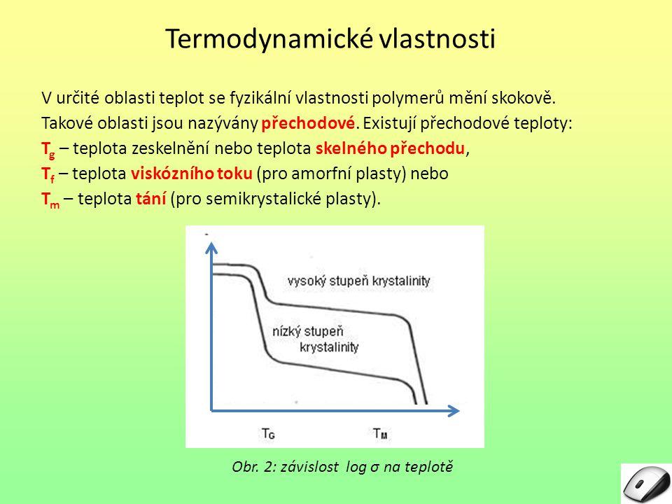 Termodynamické vlastnosti V určité oblasti teplot se fyzikální vlastnosti polymerů mění skokově. Takové oblasti jsou nazývány přechodové. Existují pře