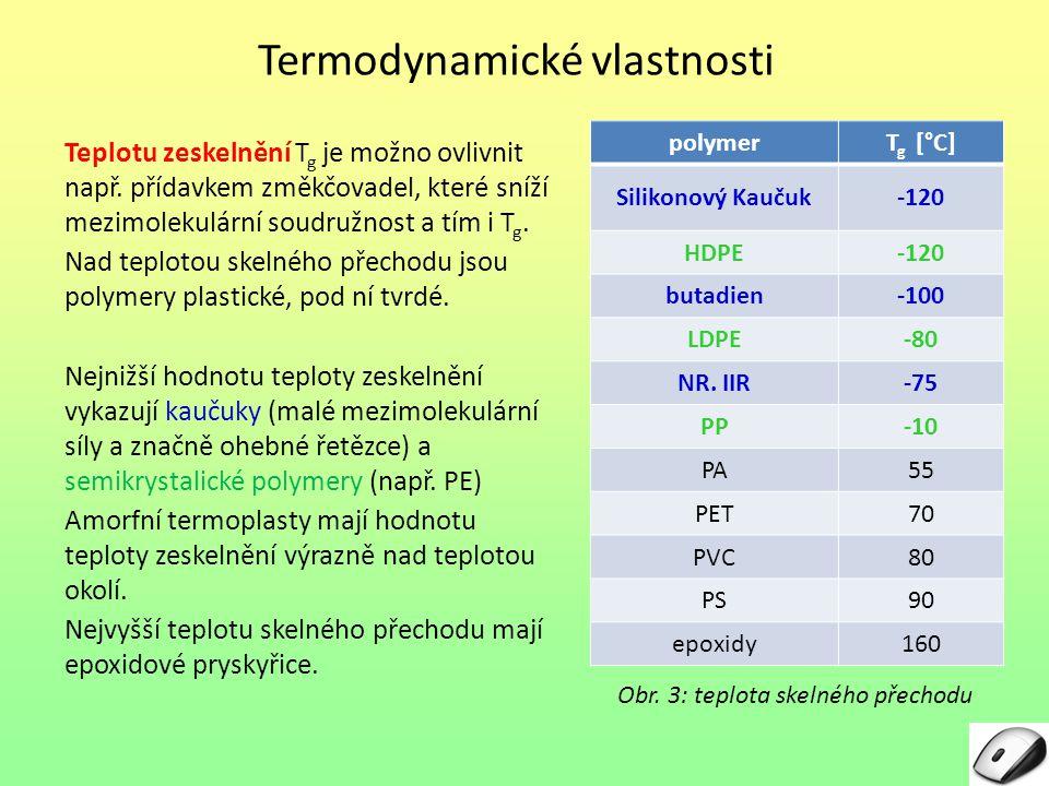 Termodynamické vlastnosti Teplotu zeskelnění T g je možno ovlivnit např. přídavkem změkčovadel, které sníží mezimolekulární soudružnost a tím i T g. N