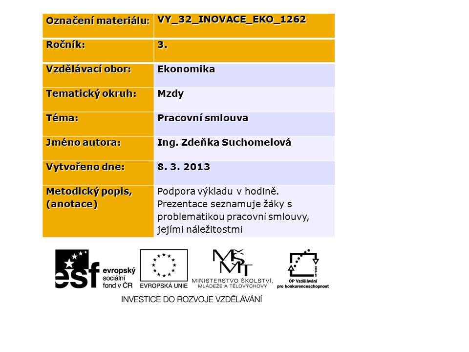 Označení materiálu : VY_32_INOVACE_EKO_1262Ročník:3.