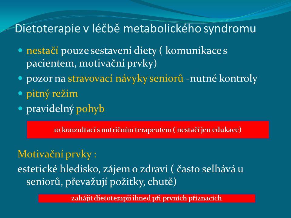 Dietoterapie v léčbě metabolického syndromu nestačí pouze sestavení diety ( komunikace s pacientem, motivační prvky) pozor na stravovací návyky seniorů -nutné kontroly pitný režim pravidelný pohyb Motivační prvky : estetické hledisko, zájem o zdraví ( často selhává u seniorů, převažují požitky, chutě) 10 konzultací s nutričním terapeutem ( nestačí jen edukace) zahájit dietoterapii ihned při prvních příznacích