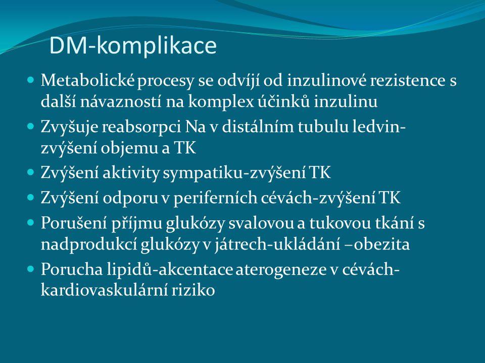 DM-komplikace Metabolické procesy se odvíjí od inzulinové rezistence s další návazností na komplex účinků inzulinu Zvyšuje reabsorpci Na v distálním tubulu ledvin- zvýšení objemu a TK Zvýšení aktivity sympatiku-zvýšení TK Zvýšení odporu v periferních cévách-zvýšení TK Porušení příjmu glukózy svalovou a tukovou tkání s nadprodukcí glukózy v játrech-ukládání –obezita Porucha lipidů-akcentace aterogeneze v cévách- kardiovaskulární riziko