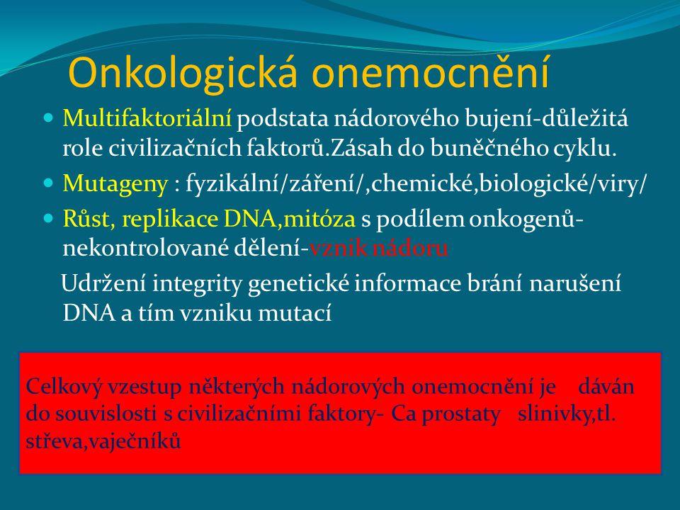 Onkologická onemocnění Multifaktoriální podstata nádorového bujení-důležitá role civilizačních faktorů.Zásah do buněčného cyklu. Mutageny : fyzikální/