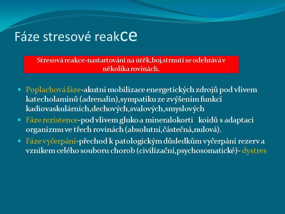 Fáze stresové reak ce Poplachová fáze-akutní mobilizace energetických zdrojů pod vlivem katecholaminů (adrenalin),sympatiku ze zvýšením funkcí kadiovaskulárních,dechových,svalových,smyslových Fáze rezistence-pod vlivem gluko a mineralokorti koidů s adaptací organizmu ve třech rovinách (absolutní,částečná,nulová).