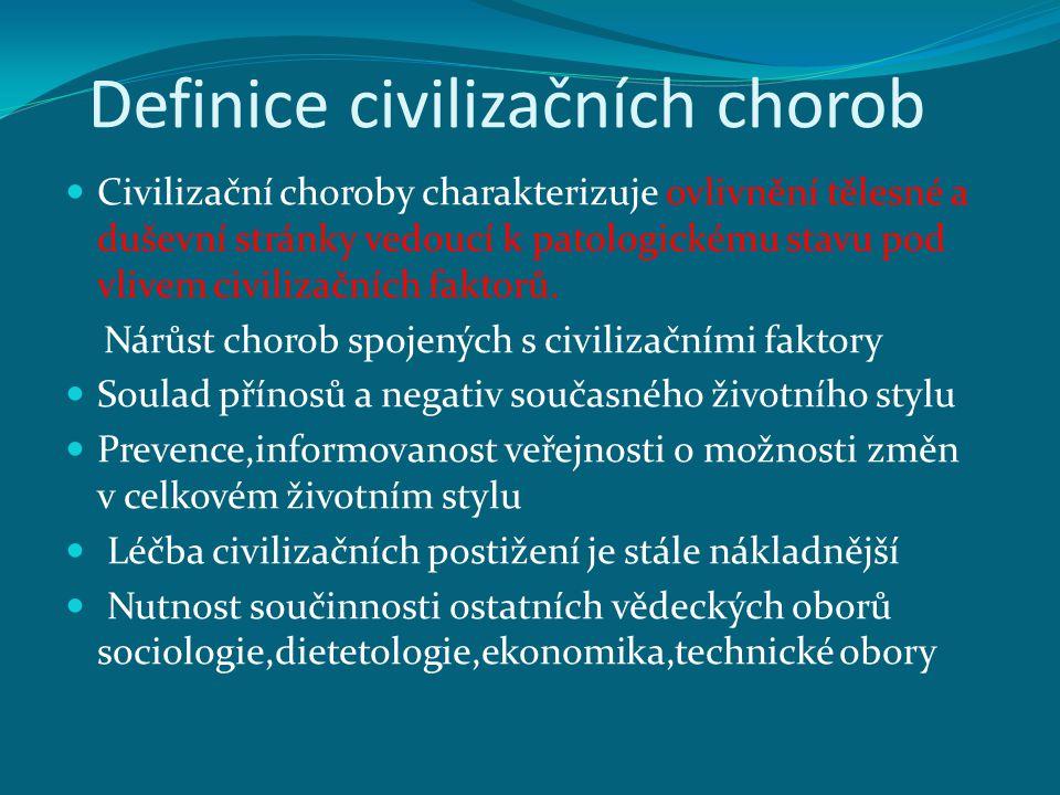 Definice civilizačních chorob Civilizační choroby charakterizuje ovlivnění tělesné a duševní stránky vedoucí k patologickému stavu pod vlivem civiliza