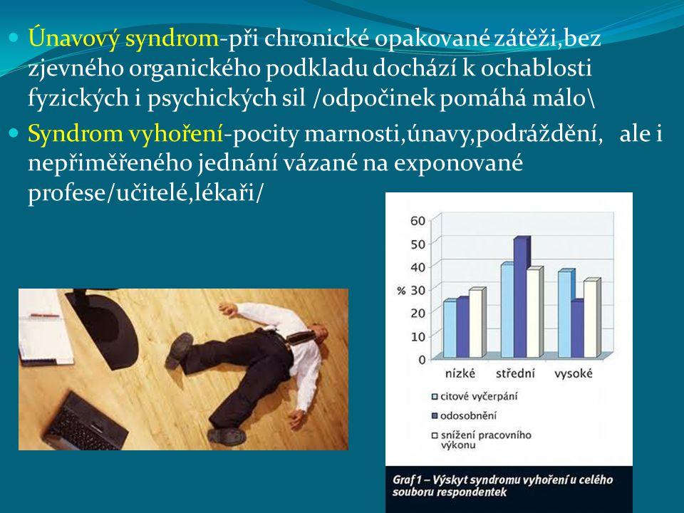 Únavový syndrom-při chronické opakované zátěži,bez zjevného organického podkladu dochází k ochablosti fyzických i psychických sil /odpočinek pomáhá málo\ Syndrom vyhoření-pocity marnosti,únavy,podráždění, ale i nepřiměřeného jednání vázané na exponované profese/učitelé,lékaři/