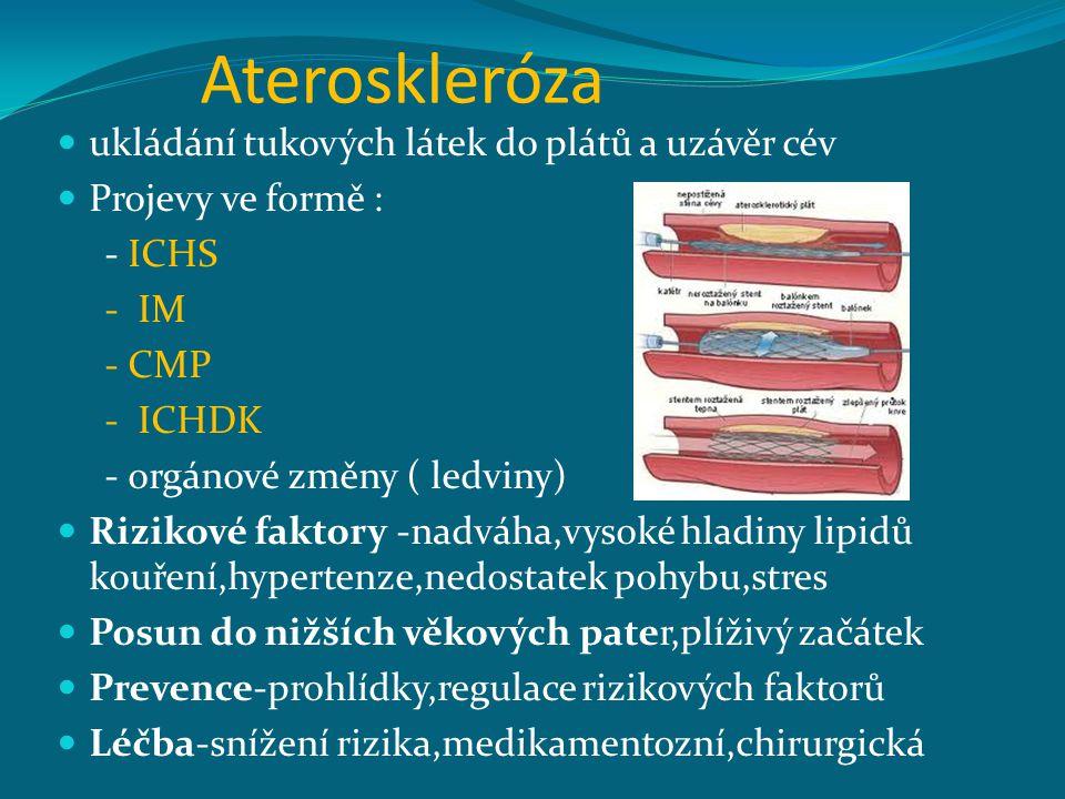 Ateroskleróza ukládání tukových látek do plátů a uzávěr cév Projevy ve formě : - ICHS - IM - CMP - ICHDK - orgánové změny ( ledviny) Rizikové faktory -nadváha,vysoké hladiny lipidů kouření,hypertenze,nedostatek pohybu,stres Posun do nižších věkových pater,plíživý začátek Prevence-prohlídky,regulace rizikových faktorů Léčba-snížení rizika,medikamentozní,chirurgická