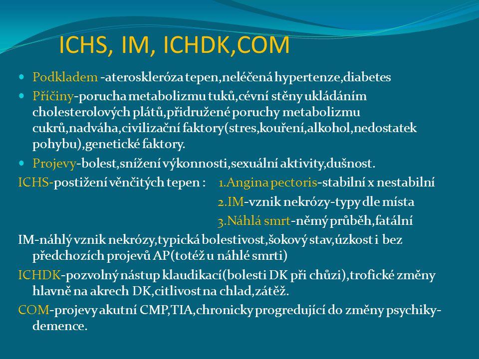 ICHS, IM, ICHDK,COM Podkladem -ateroskleróza tepen,neléčená hypertenze,diabetes Příčiny-porucha metabolizmu tuků,cévní stěny ukládáním cholesterolových plátů,přidružené poruchy metabolizmu cukrů,nadváha,civilizační faktory(stres,kouření,alkohol,nedostatek pohybu),genetické faktory.